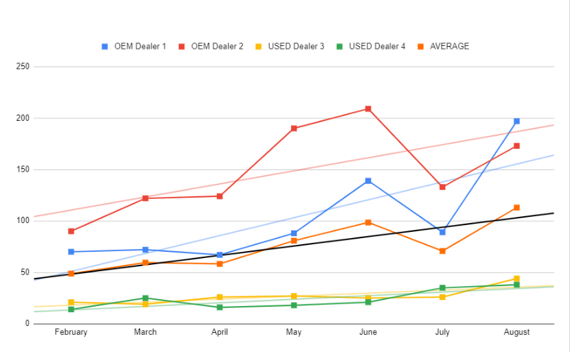 FB MP Message Trends - August